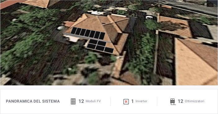 Impianto fotovoltaico da 4 kWh