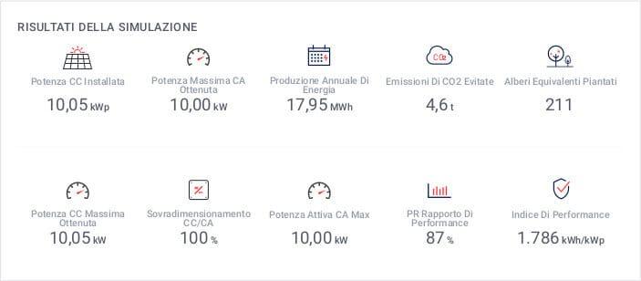 Produzione impianto fotovoltaico da 10 kWh