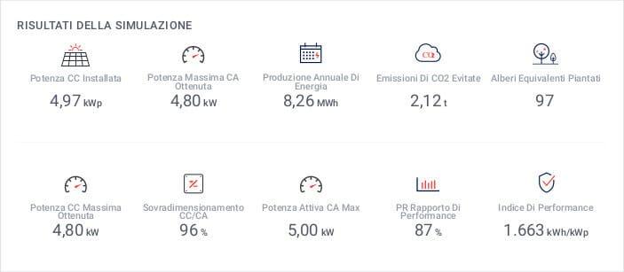 Produzione impianto fotovoltaico da 5 kWh