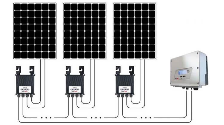 Ottimizzatori di potenza fotovoltaico