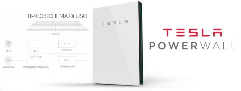 Schema di utilizzo Tesla Powerwall 2